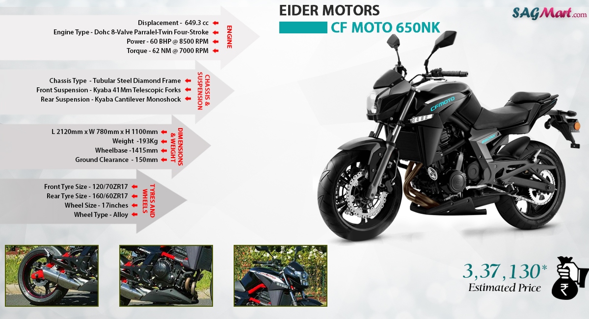 Eider CFMOTO 650NK Price India: Specifications, Reviews
