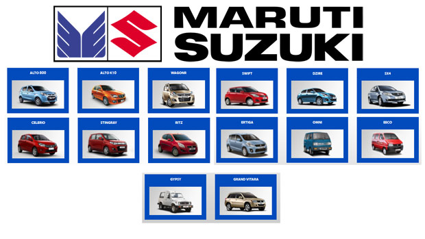 maruti financial report Get maruti suzuki india latest balance sheet, financial statements and maruti suzuki india detailed profit and loss accounts.