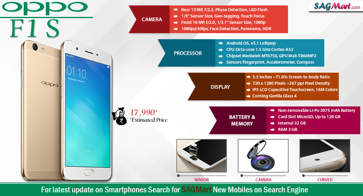 OppoF1sPriceIndiaSpecsAndReviewsSagmart