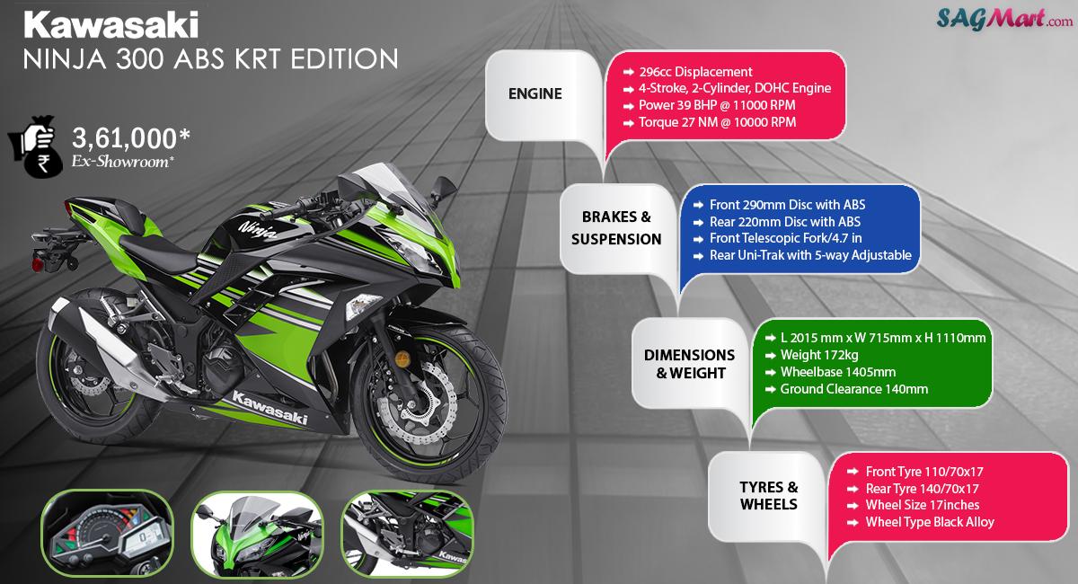 Kawasaki Ninja 300 KRT Edition ABS Price India