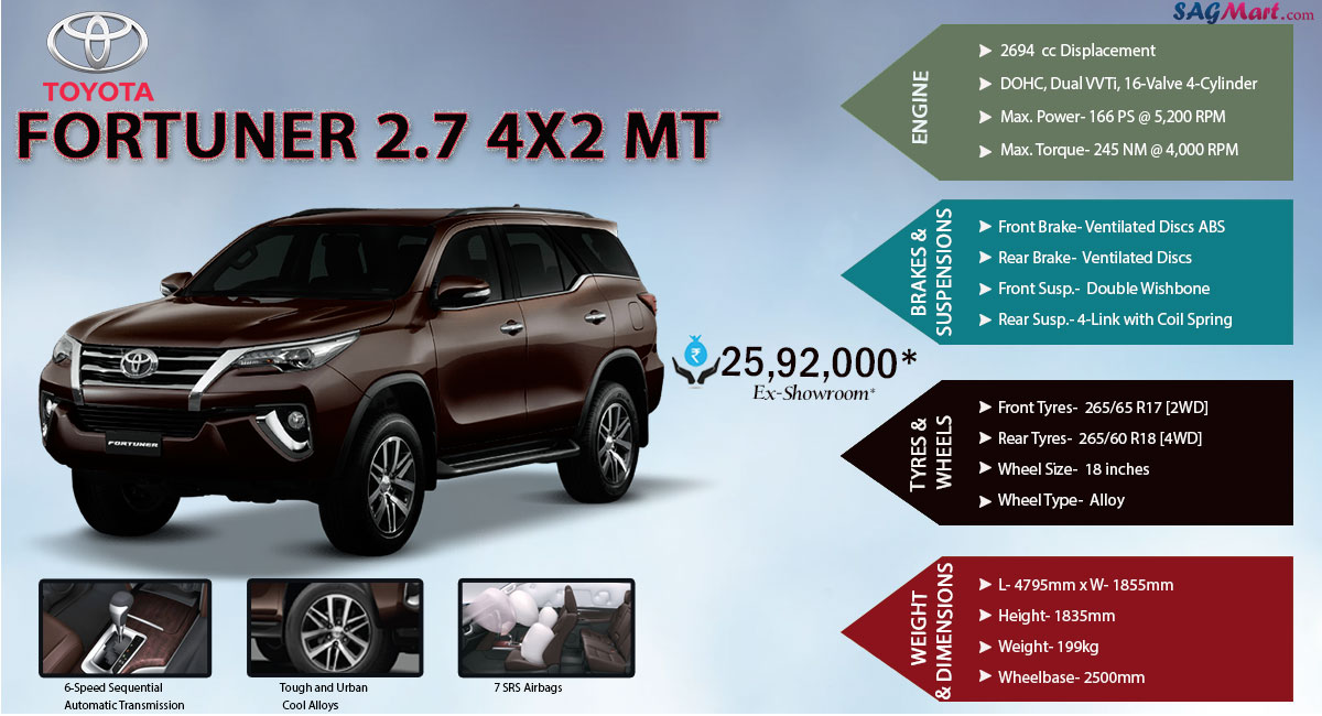 Toyota Fortuner 2 7 2wd Mt Price India Specs And Reviews