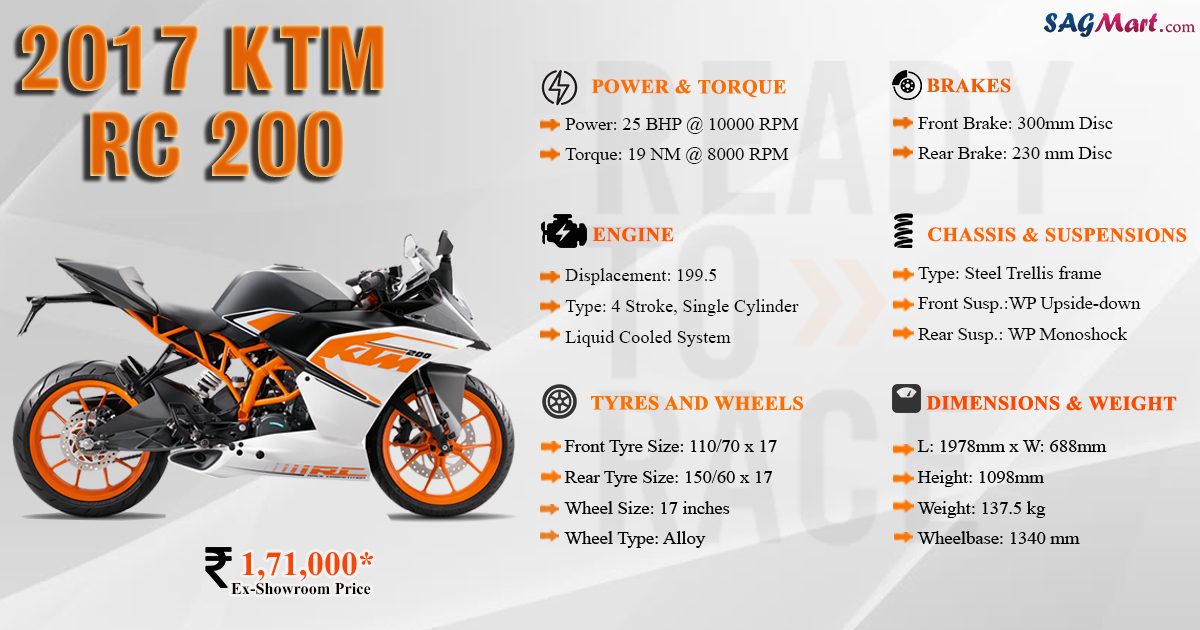 2017 ktm rc 200 price india: specifications, reviews | sagmart
