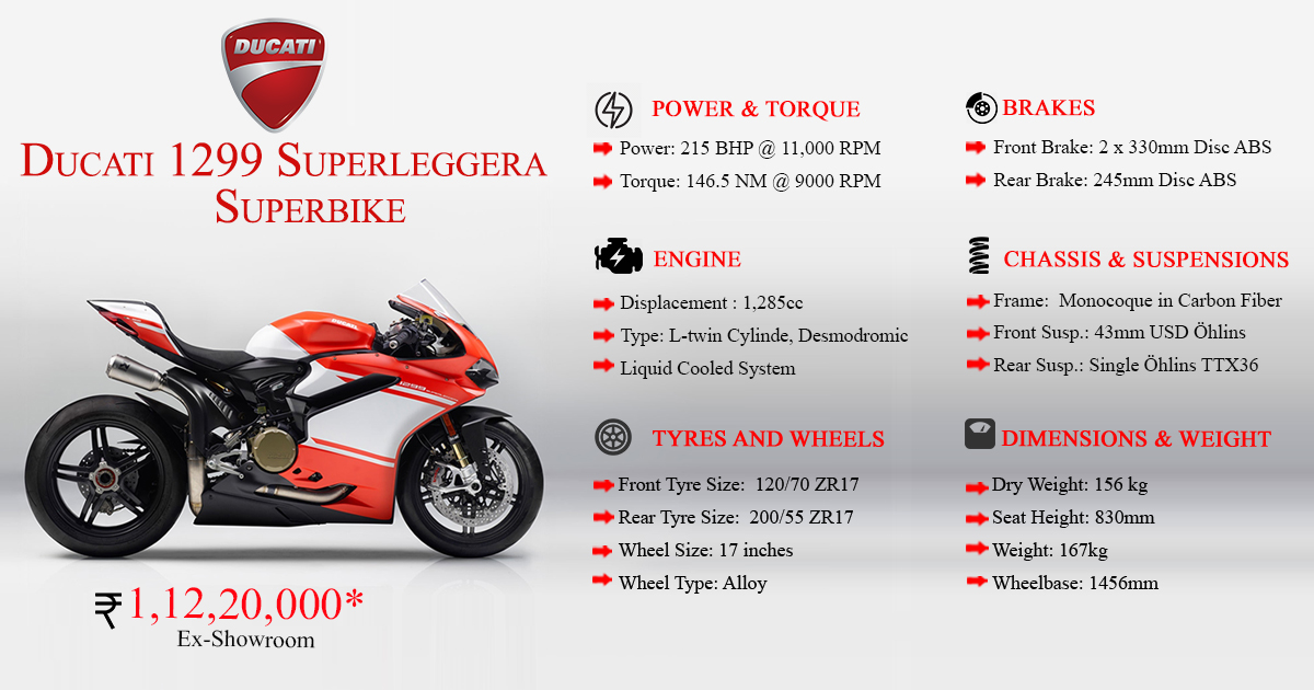 ducati 1299 superleggera superbike price india: specifications