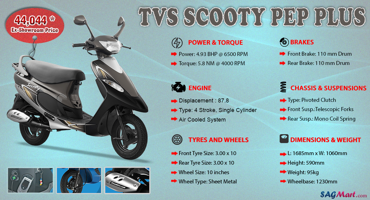Sensational Tvs Scooty Pep Plus Standard Bs Iv Price India Alphanode Cool Chair Designs And Ideas Alphanodeonline