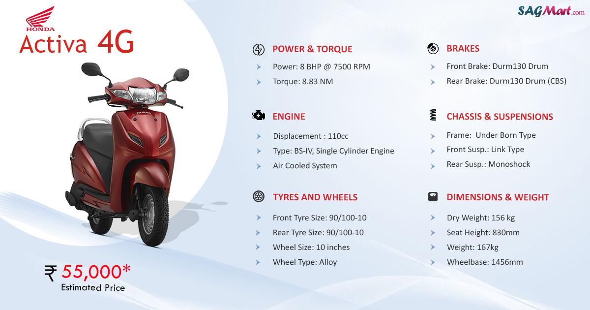 Image Result For Honda Ridgeline Towing Car