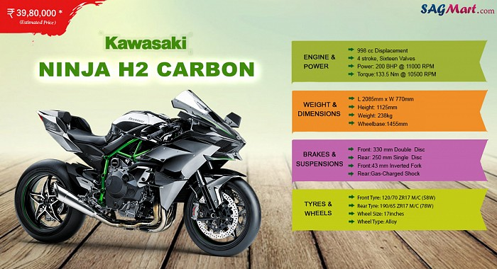 Kawasaki Ninja H2 Carbon Price India Specifications Reviews Sagmart
