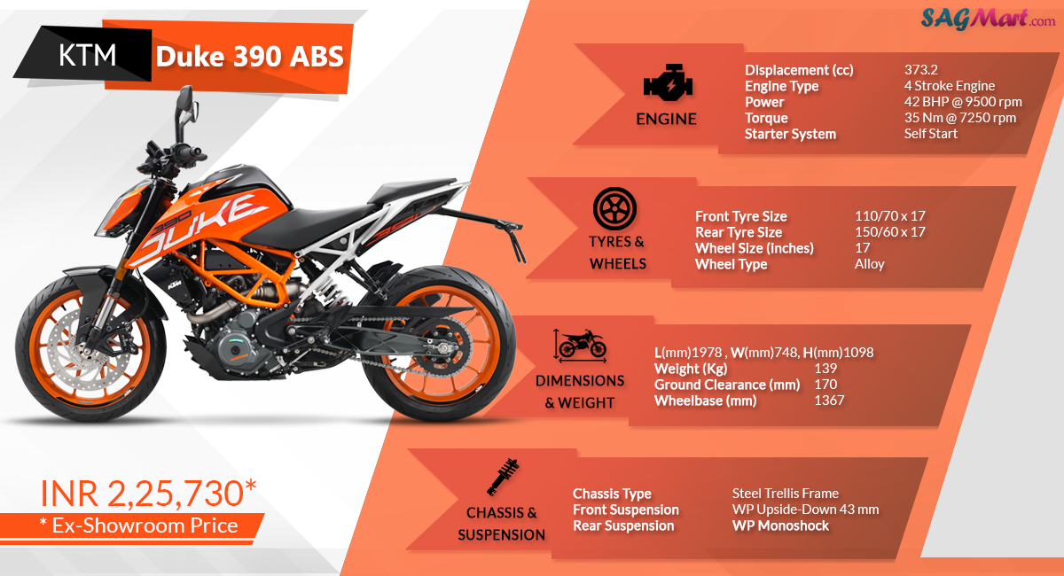 2017 ktm duke 390 abs price india: specifications, reviews | sagmart