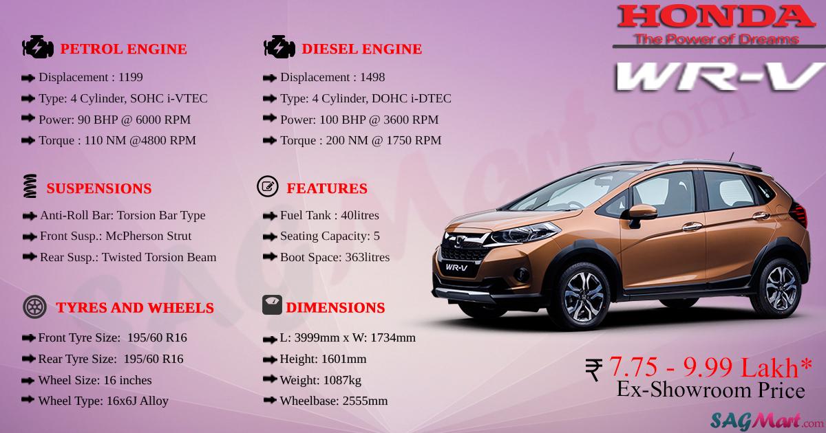 Honda Cars Service Center In Jaipur