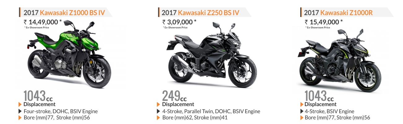 Get The Full Details of Kawasaki's Three Newly Launched Bikes
