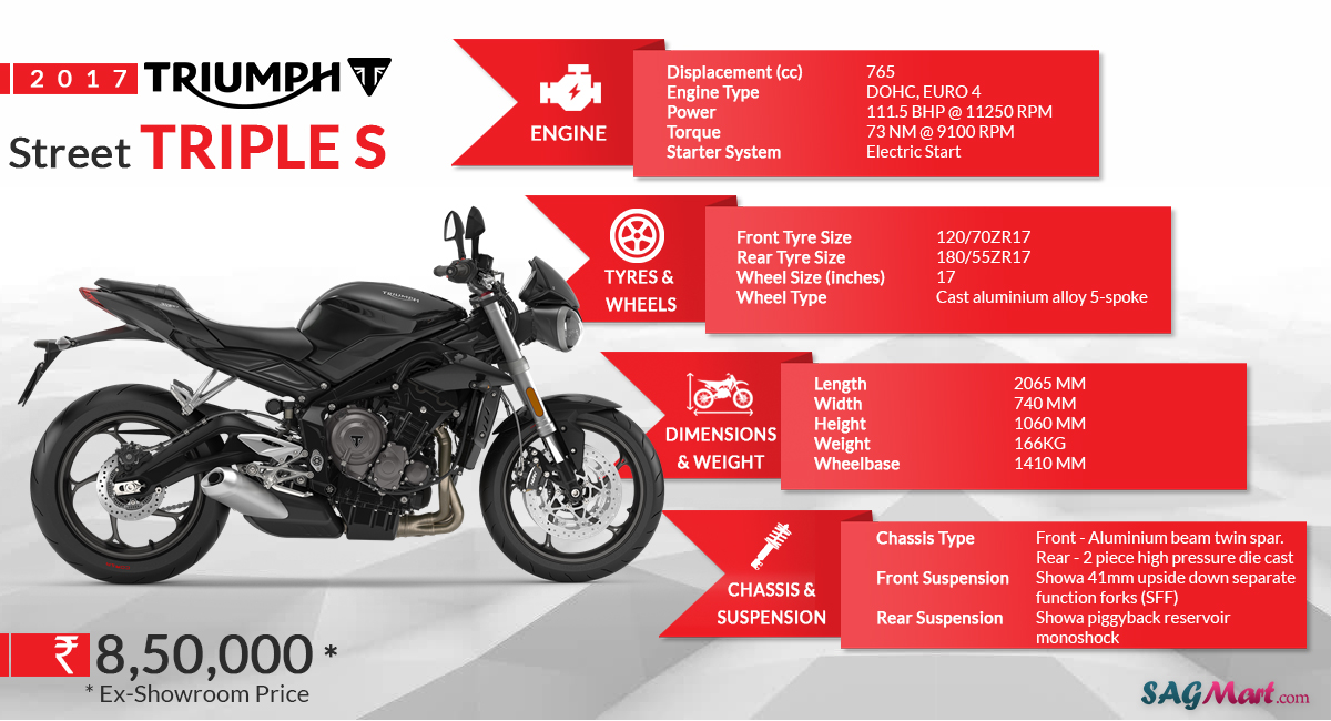 triumph street triple s price india specifications reviews sagmart. Black Bedroom Furniture Sets. Home Design Ideas