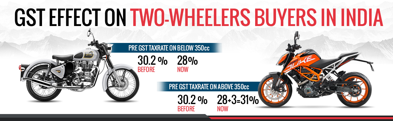 GST Effect On Two-Wheelers