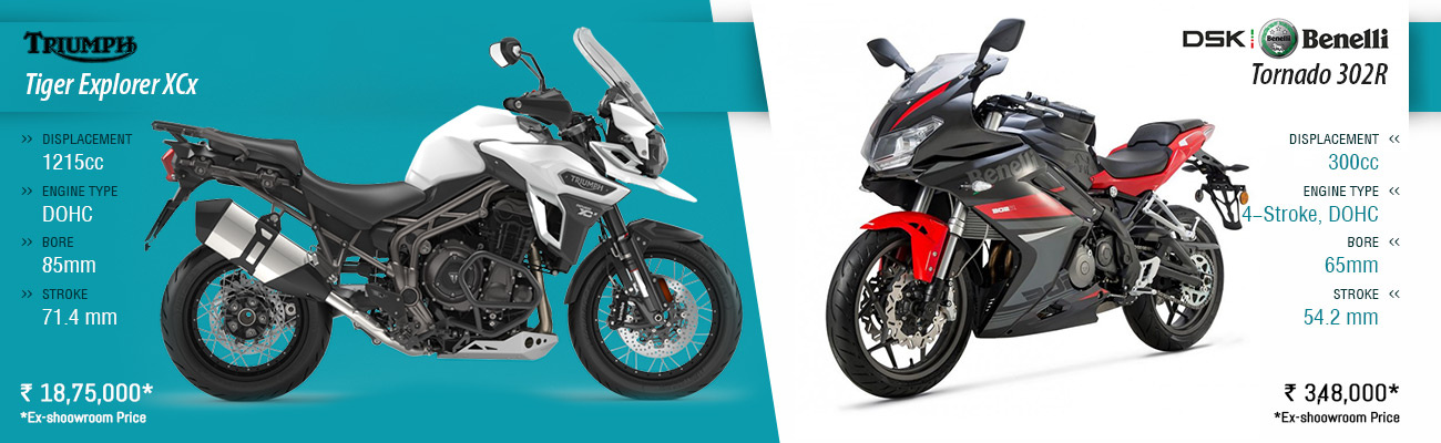 Get the Details of Newly Launched Bikes