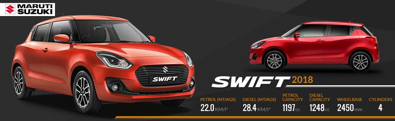 Maruti Suzuki Launched 2018 Swift