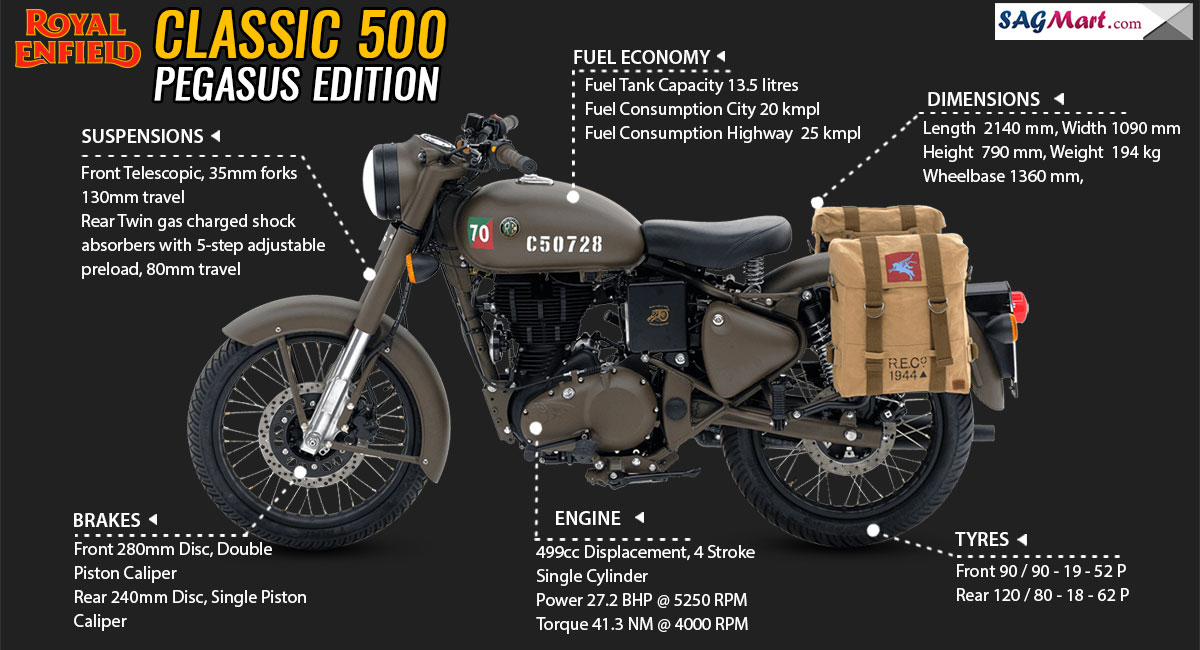 Royal Enfield Classic 500 Pegasus Edition Price India
