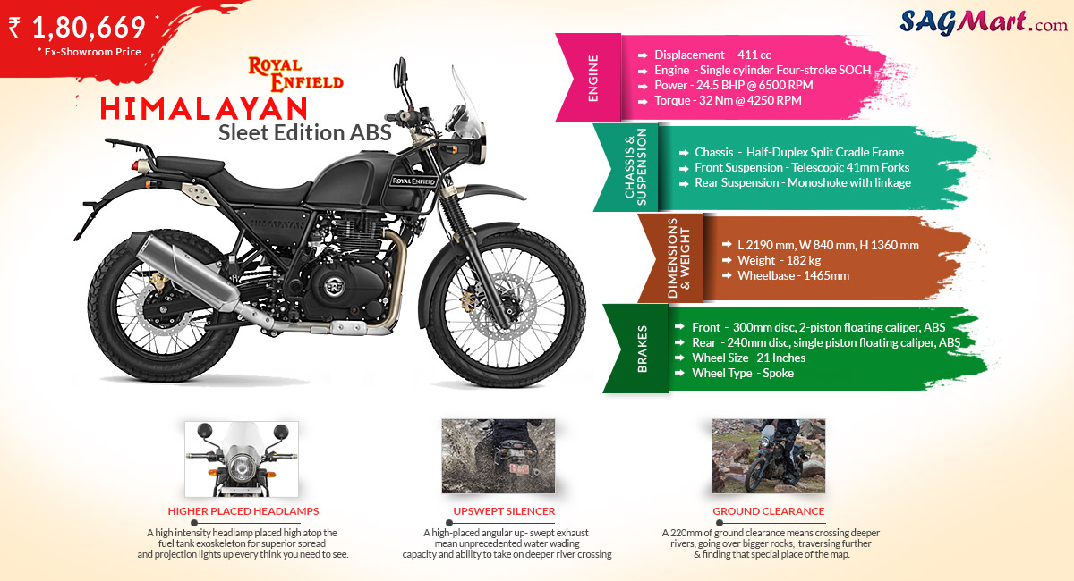 Royal Enfield Himalayan Sleet Edition Abs Price India