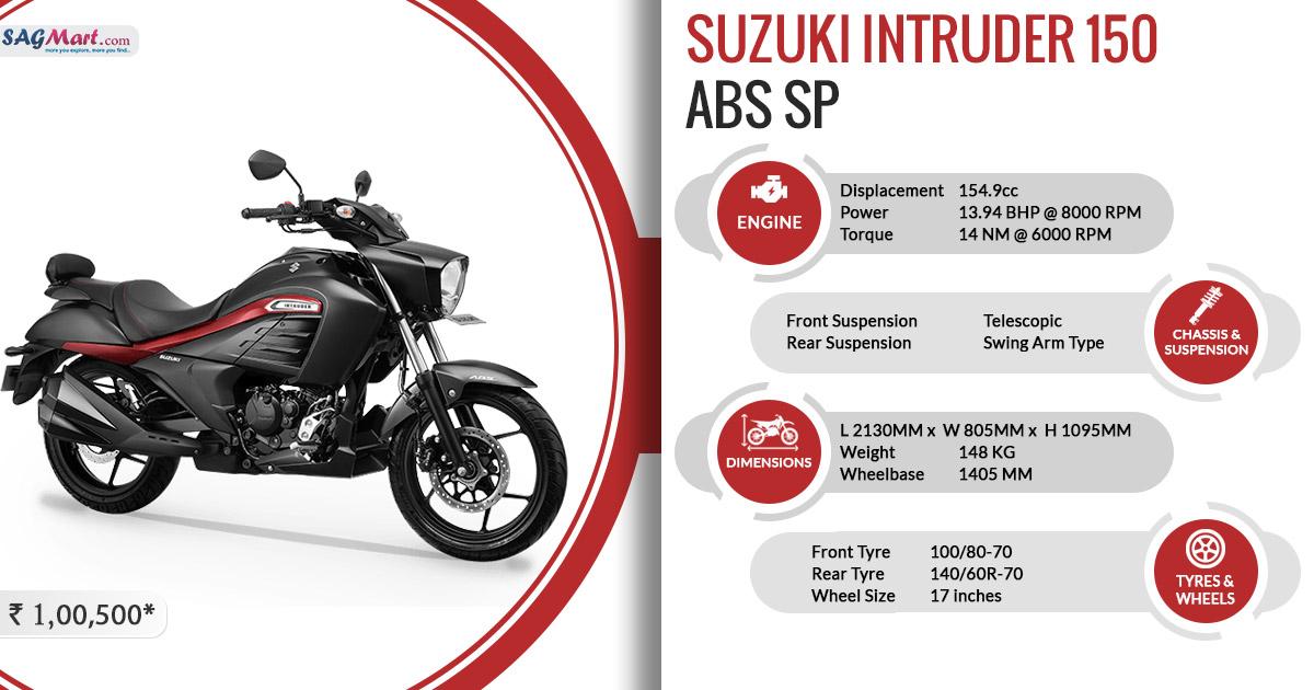 Suzuki Intruder 150 ABS SP Price India: Specifications
