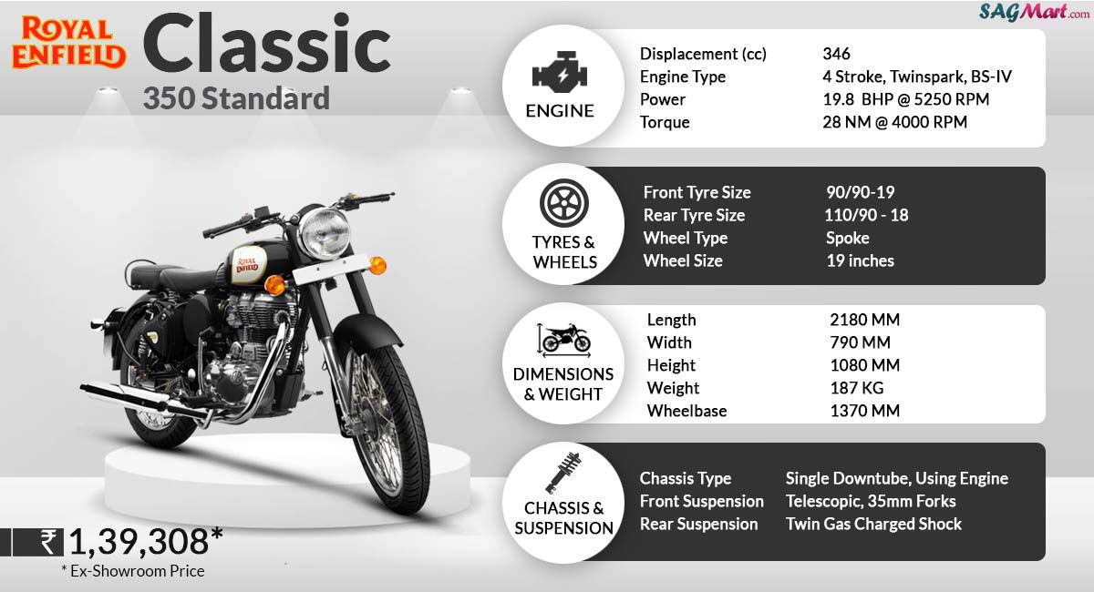 Royal Enfield Classic 350 Price India: Specifications, Reviews | SAGMart