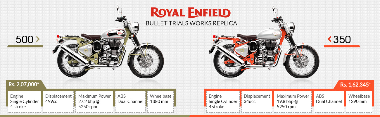 Royal Enfield Bullet Trials Replica 350 and 500