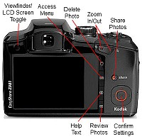 Kodak Easyshare z981 Image pictures
