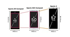 Sony Xperia 4 with 21:9 screen, expected to replace the Compact line