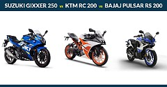 Suzuki Gixxer 250 vs KTM RC 200 vs Bajaj Pulsar RS 200- Quick Comparison