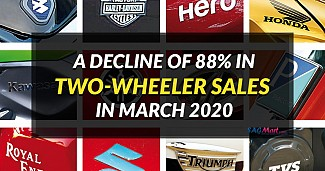 A Decline of 88% in Two-wheeler sales  in March 2020