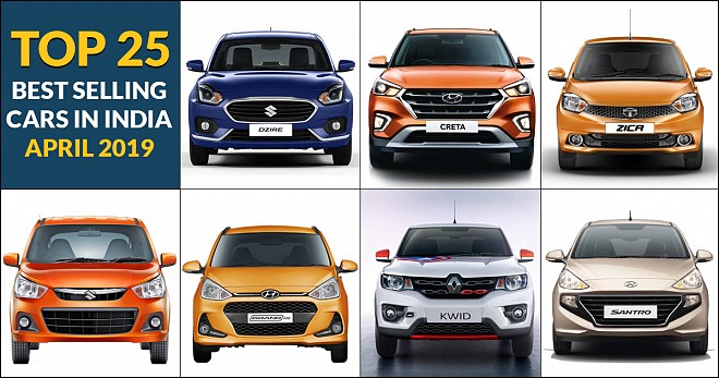 Best Selling Cars in India April 2019