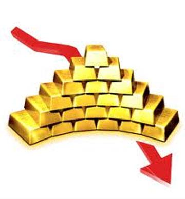 Gold Rate Per Gram
